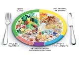 База отдыха Энергетик - иконка «питание» в Верхней Пышме